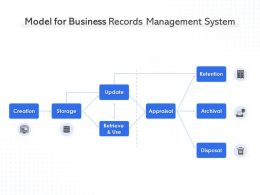 Model For Business Records Management System