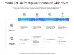Model For Delivering Key Financials Objectives