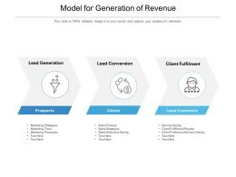 Model For Generation Of Revenue