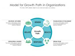 Model For Growth Path In Organizations