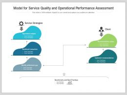 Model For Service Quality And Operational Performance Assessment