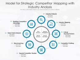 Model For Strategic Competitor Mapping With Industry Analysis