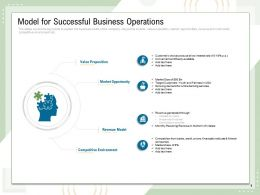 Model For Successful Business Operations Convenient Ppt Powerpoint Presentation Backgrounds