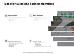 Model For Successful Business Operations Investment Income Ppt Powerpoint Presentation Master Slide