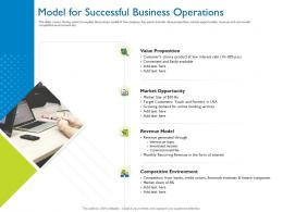 Model For Successful Business Operations Investor Pitch Deck For Hybrid Financing Ppt Slide
