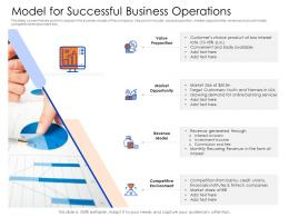 Model For Successful Business Operations Mezzanine Capital Funding Pitch Deck Ppt Portfolio Guidelines