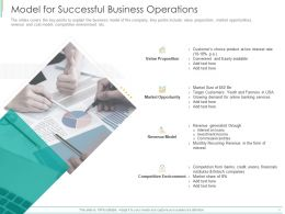 Model For Successful Business Operations Ppt Powerpoint Presentation Outline Graphics