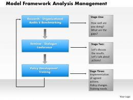 Model Framework Analysis Management Powerpoint Presentation Slide Template