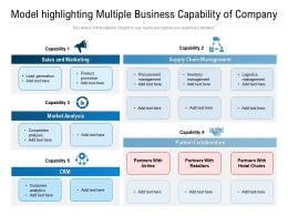 Model Highlighting Multiple Business Capability Of Company