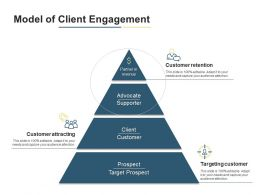 Model Of Client Engagement