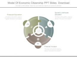 Model Of Economic Citizenship Ppt Slides Download