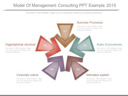 Model Of Management Consulting Ppt Example 2015