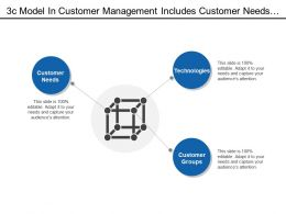 Model Of Mar3c Model In Customer Management Includes Customer Needs Groups And Technologies