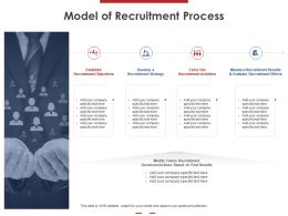 Model Of Recruitment Process Ppt Powerpoint Presentation Show Brochure