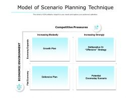 Model Of Scenario Planning Technique