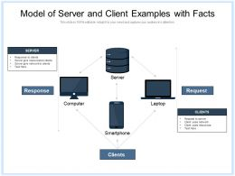Model Of Server And Client Examples With Facts