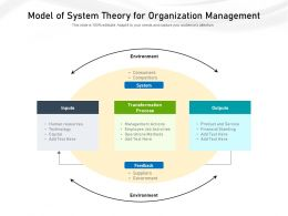 Model Of System Theory For Organization Management