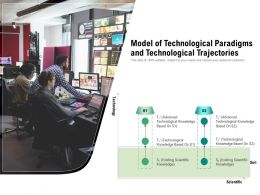 Model Of Technological Paradigms And Technological Trajectories