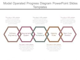 Model Operated Progress Diagram Powerpoint Slides Templates