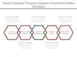 Model Operated Progress Diagram Powerpoint Slides Templates