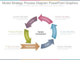 Model Strategy Process Diagram Powerpoint Graphics
