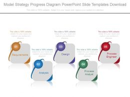 Model Strategy Progress Diagram Powerpoint Slide Templates Download