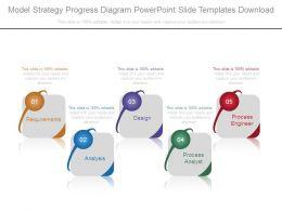 Model Strategy Progress Diagram Powerpoint Slide Templates Download