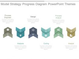 Model Strategy Progress Diagram Powerpoint Themes
