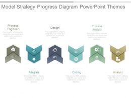model_strategy_progress_diagram_powerpoint_themes_Slide01
