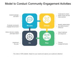 Model To Conduct Community Engagement Activities