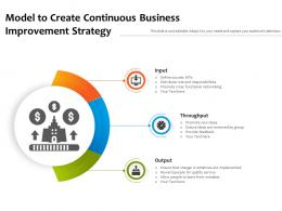 Model To Create Continuous Business Improvement Strategy