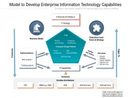 Model To Develop Enterprise Information Technology Capabilities