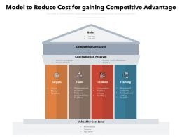 Model To Reduce Cost For Gaining Competitive Advantage