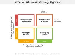 Model To Test Company Strategy Alignment