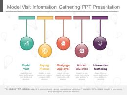Model Visit Information Gathering Ppt Presentation