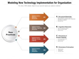Modeling New Technology Implementation For Organization