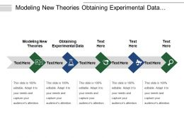 Modeling New Theories Obtaining Experimental Data Descriptive Analysis