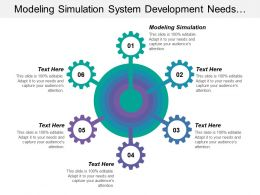 Modeling Simulation System Development Needs Capabilities Customer Segments