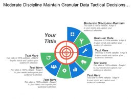 Moderate Discipline Maintain Granular Data Tactical Decisions Process Scripting