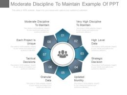 Moderate Discipline To Maintain Example Of Ppt
