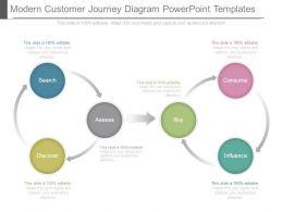 Modern Customer Journey Diagram Powerpoint Templates