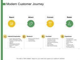 Modern Customer Journey Ppt Powerpoint Presentation Summary Background Designs