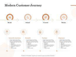 Modern Customer Journey Ppt Powerpoint Presentation Summary Diagrams