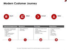 Modern Customer Journey Purchase Ppt Powerpoint Presentation Icon Slides