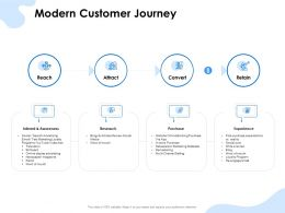 Modern Customer Journey Purchase Ppt Powerpoint Presentation Styles Slide Portrait