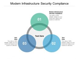 Modern Infrastructure Security Compliance Ppt Powerpoint Presentation Professional File Formats Cpb