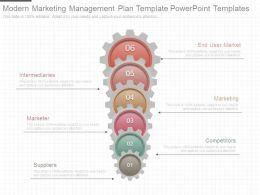 modern_marketing_management_plan_template_powerpoint_templates_Slide01