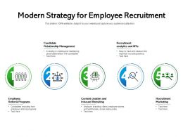 Modern Strategy For Employee Recruitment