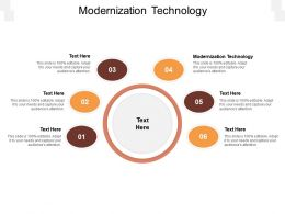 Modernization Technology Ppt Powerpoint Presentation Pictures Aids Cpb