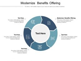 Modernize Benefits Offering Ppt Powerpoint Presentation Outline Inspiration Cpb